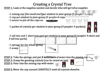 Creating a Crystal Tree Instructions