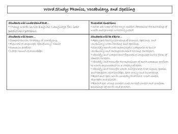 Creating a Culture of Readers--Intermediate Grades