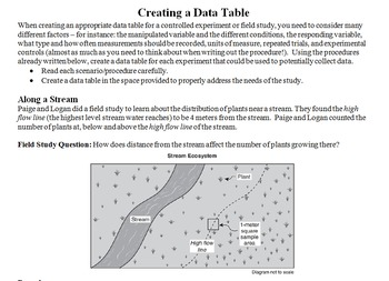 Creating a Science Data Table Practice-  Without guided PowerPoint