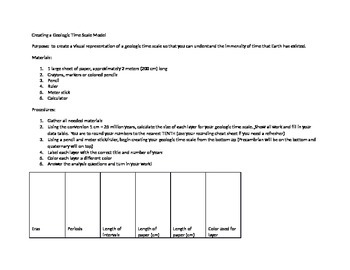 Creating a Geologic Time Scale