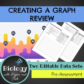 Creating a Graph Review