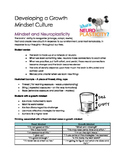 Creating a Growth Mindset Culture in YOur School