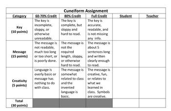 Creating a Language Cuneiform Assignment