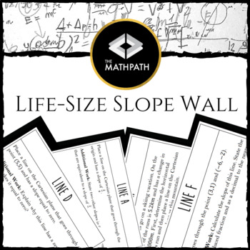 Life Size Slope Wall Activity (Includes slope, grade, & Cartesian points)