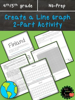 Line Graph COMPLETE Lesson and Activity