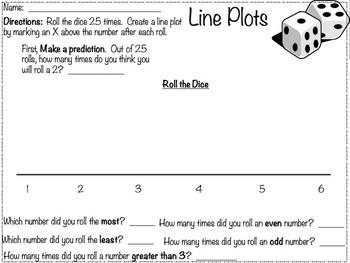 Creating a Line Plot