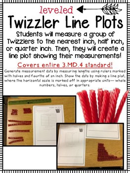 Creating a Line Plot by Measuring Twizzlers!