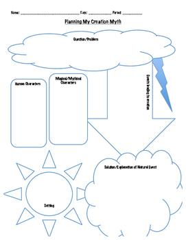 Creating a Myth Graphic Organizer