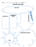 Creating a Myth Graphic Organizer