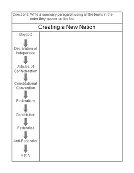 Creating a New Nation Story Impression