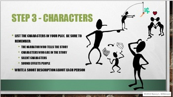 Creating a Reader's Theater Play - Power Point Companion