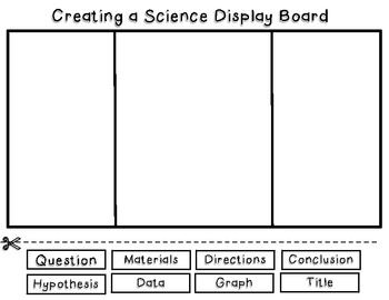Creating a Science Display Board