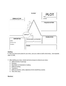 Creating a Short Story