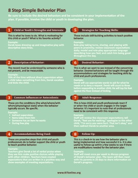 Creating a Simple Behavior Plan