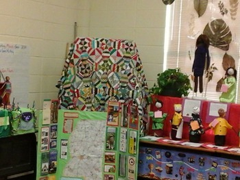 Creating a Social Studies Museum in the Classroom
