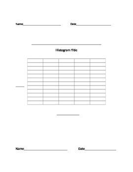 Creating a Survey, Tallying Results and Creating a Histogram, Box Chart