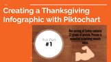 Creating a Thanksgiving Infographic - Works great with Chromebooks!
