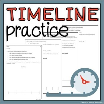 Creating a Timeline Practice #1