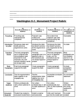 Creating a Washington DC monument