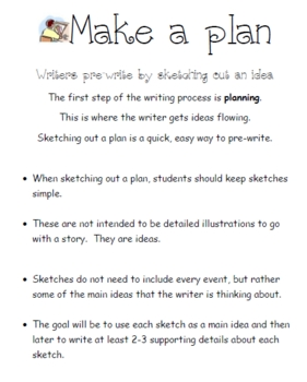 Creating a writing rubric with students kit