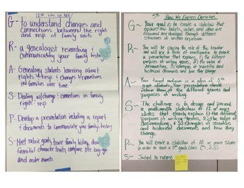 Creating an Authentic Summative Assessment Task for IB PYP