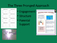 Creating an Effective Learning Environment Presentation