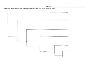 Creating and Analyzing Cladograms for Land Plants