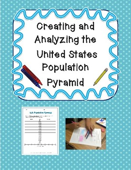 Creating and Analyzing the United States Population Pyramid (with ELL support)