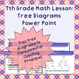 Creating and Using Tree Diagrams - A Power Point Lesson