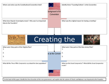 Creating the Constitution Chart