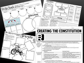 Creating the Constitution PowerPoint & Activities