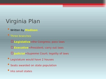 Creating the Republic PowerPoint