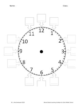 Creating your own clock w/ Exponents!