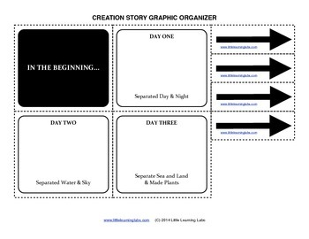 Creation Story Graphic Organizer Flow Chart Set Religious Christian Activity