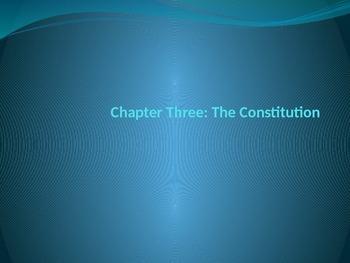 Creation of Constitution