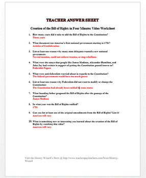 Creation of the Bill of Rights in Four Minutes Video Worksheet