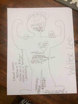 Creative Artistic Character Analysis