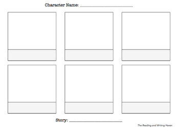 Character Analysis Meme Assignment