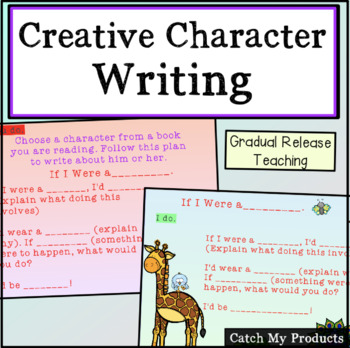 Writing Process : Creative Character Writing Power Point