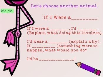 Writing Process : Creative Character Writing for Promethean Board Use