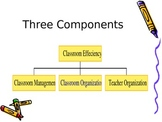 Creative Classroom Management Powerpoint