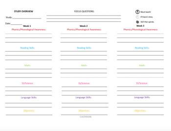 Creative Curriculum Planner