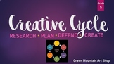 Creative Cycle: Research, Plan, Defend & Create