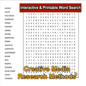 Creative Media Production Level 2 Unit 1 LO1 Word Search