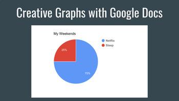 Creative Pie Graphs with Google Docs