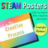 Creative Process Posters- STEAM posters