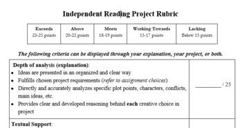 Creative Project Ideas