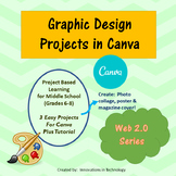 Graphic Design Projects using the Web 2.0 Tool Canva   Dis