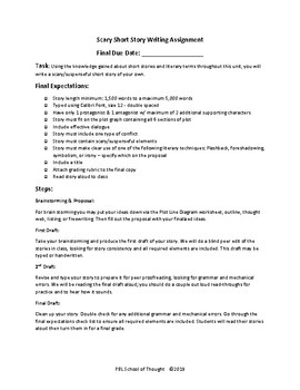 Creative Short Story Writing Assignment w/ Rubric