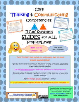 Creative Thinking Core Competencies Profiles Slides (New B